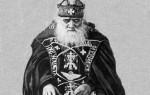 Заговоры приметы и ритуалы 18 ноября