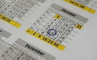 Как дата рождения влияет на нумерологию человека