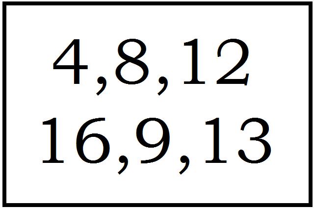 Числа водолей